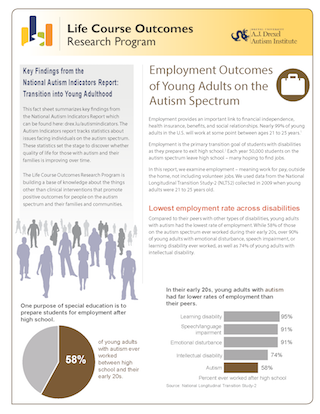 National Autism Indicators Report >> Ocali Employment And The Youth With Autism Spectrum