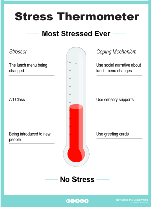 Stress Thermometer