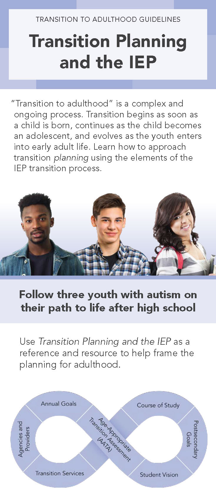 Transition Planning and the IEP Rack Card